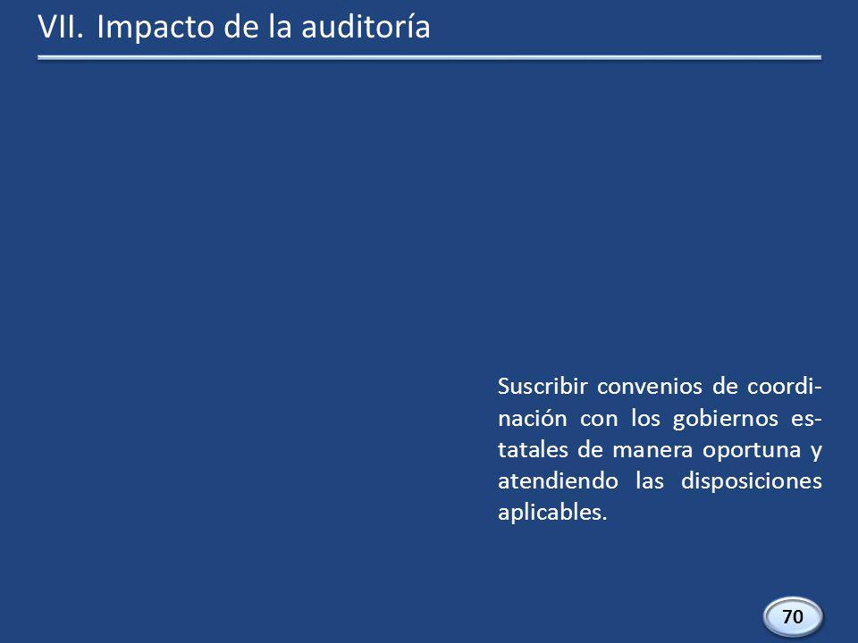 70 Suscribir convenios de coordi- nación con los gobiernos es- tatales de manera oportuna y atendiendo las disposiciones aplicables.