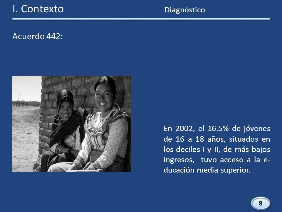 Programa Sectorial de Educación 2007-2012: 19 Elevar la calidad de la educa- ción para que los estudiantes mejoren su nivel de logro edu- cativo.