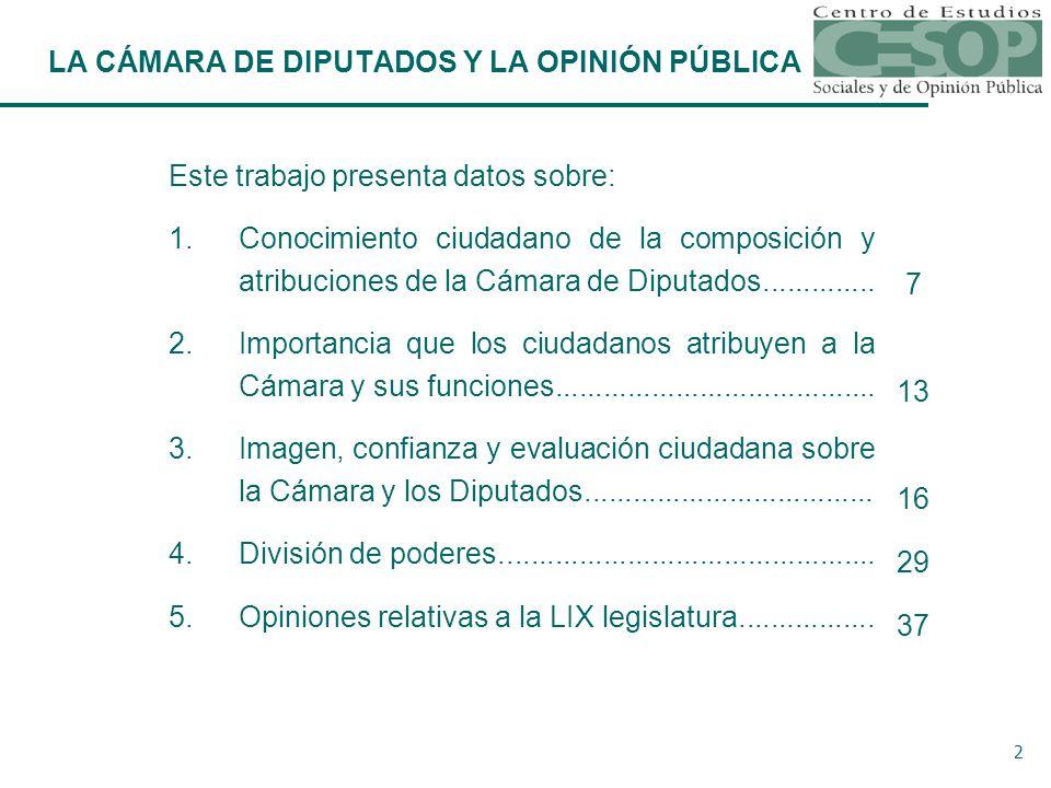 2 LA CÁMARA DE DIPUTADOS Y LA OPINIÓN PÚBLICA Este trabajo presenta datos sobre: 1.Conocimiento ciudadano de la composición y atribuciones de la Cámara de Diputados..............