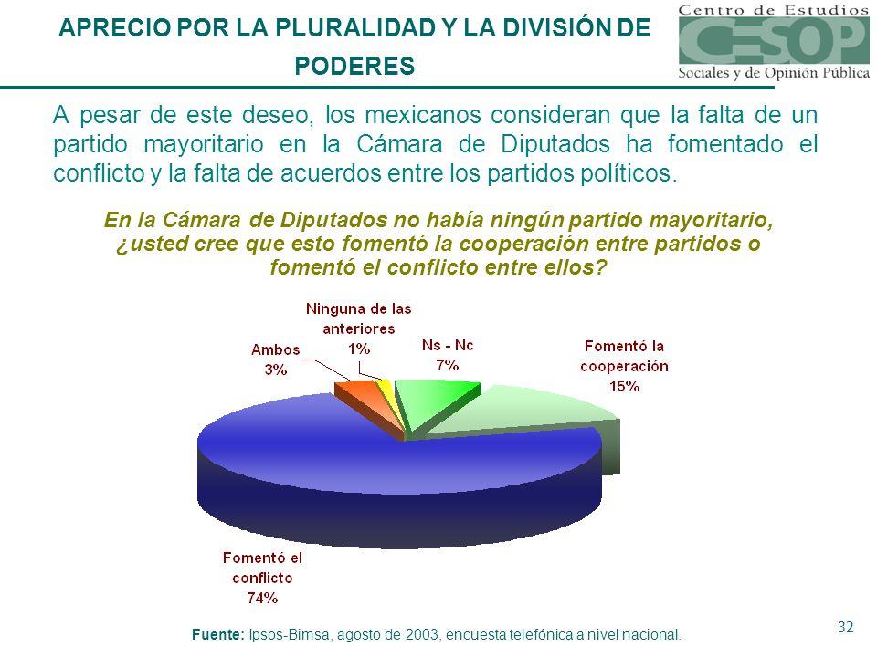 32 Fuente: Ipsos-Bimsa, agosto de 2003, encuesta telefónica a nivel nacional.