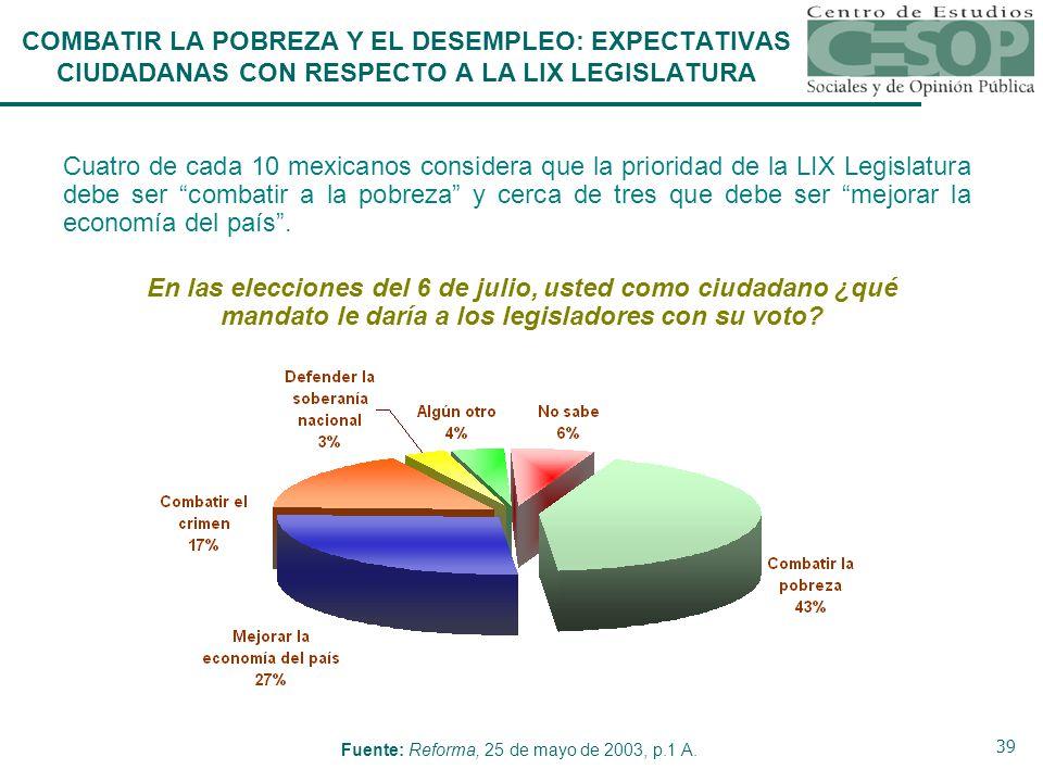 39 Fuente: Reforma, 25 de mayo de 2003, p.1 A.
