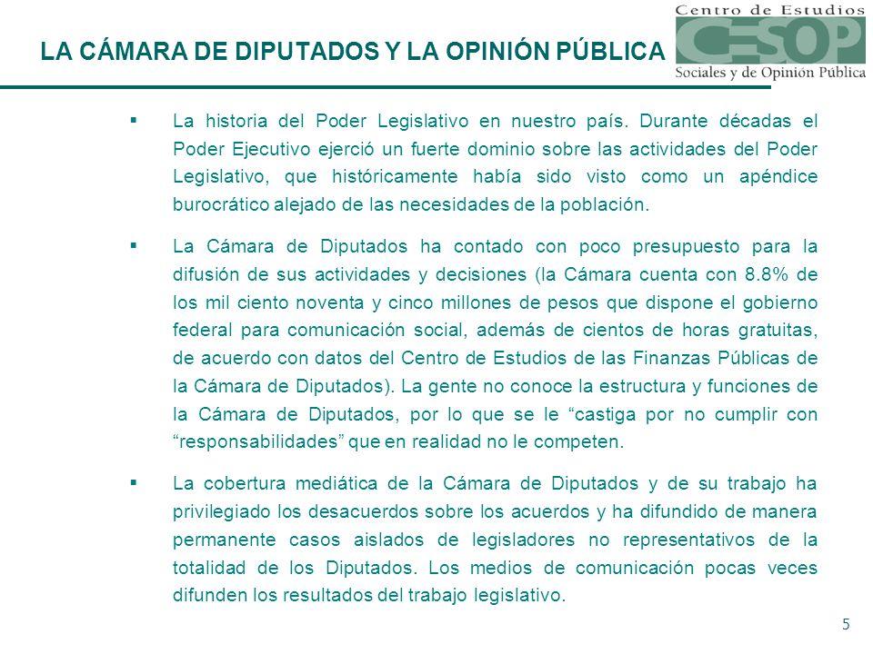 5 LA CÁMARA DE DIPUTADOS Y LA OPINIÓN PÚBLICA La historia del Poder Legislativo en nuestro país.