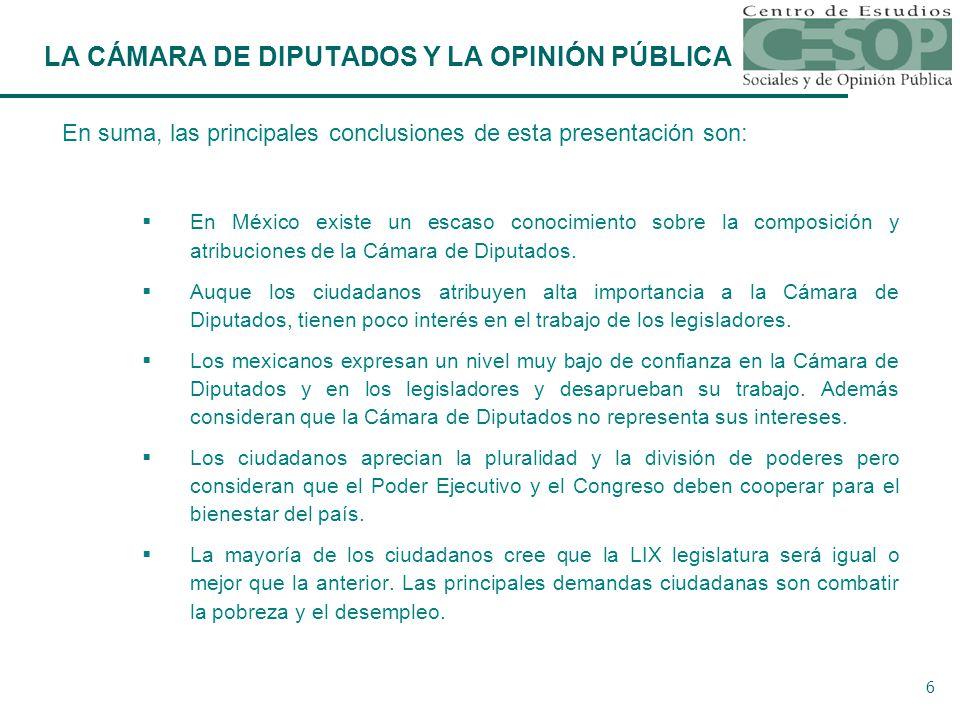 6 LA CÁMARA DE DIPUTADOS Y LA OPINIÓN PÚBLICA En suma, las principales conclusiones de esta presentación son: En México existe un escaso conocimiento sobre la composición y atribuciones de la Cámara de Diputados.