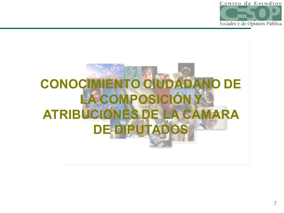 7 CONOCIMIENTO CIUDADANO DE LA COMPOSICIÓN Y ATRIBUCIONES DE LA CÁMARA DE DIPUTADOS