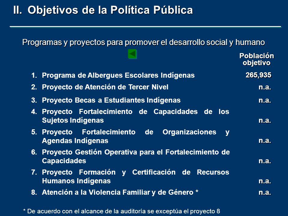 II.Objetivos de la Política Pública 1.Programa de Albergues Escolares Indígenas265,935 2.Proyecto de Atención de Tercer Niveln.a. 3.Proyecto Becas a E
