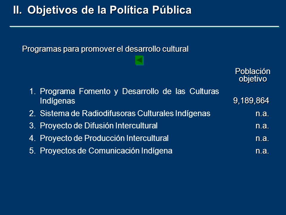 II.Objetivos de la Política Pública 1.Programa Fomento y Desarrollo de las Culturas Indígenas9,189,864 2.Sistema de Radiodifusoras Culturales Indígena