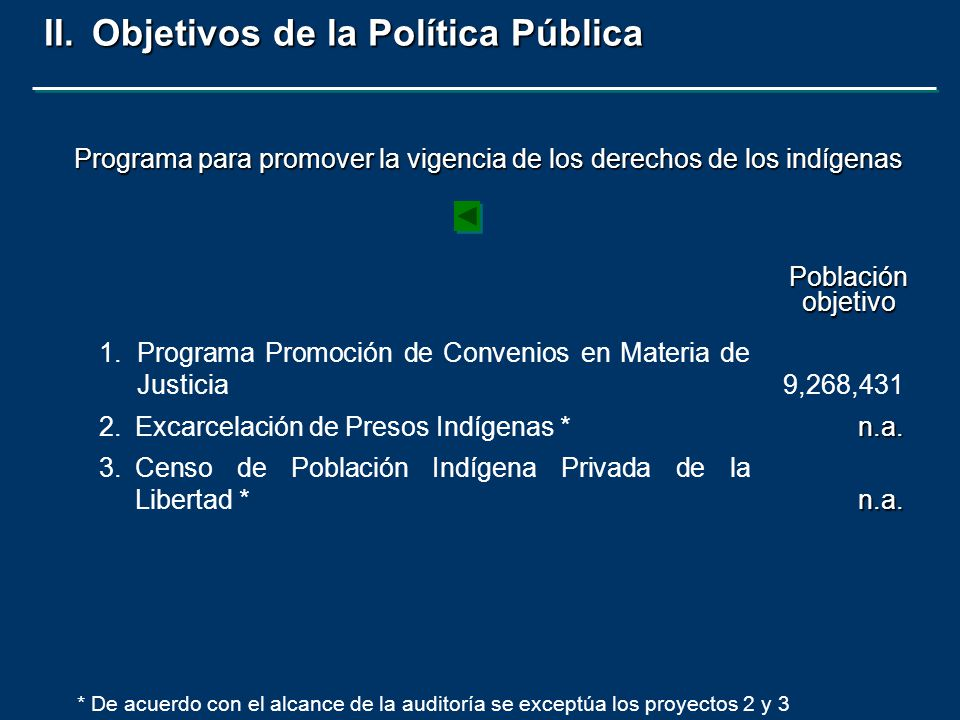 II.Objetivos de la Política Pública 1.Programa Promoción de Convenios en Materia de Justicia9,268,431 2.Excarcelación de Presos Indígenas *n.a. 3.Cens