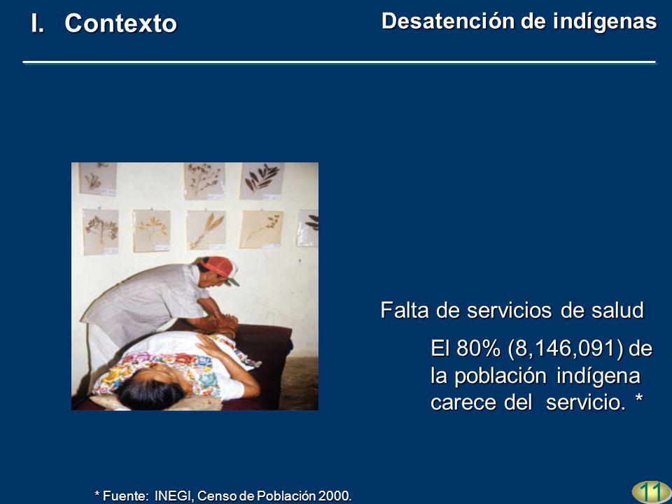 11 El 80% (8,146,091) de la población indígena carece del servicio. * I.Contexto Falta de servicios de salud Desatención de indígenas * Fuente: INEGI,