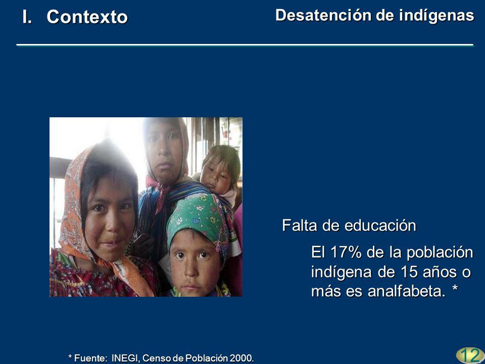 12 El 17% de la población indígena de 15 años o más es analfabeta. * I.Contexto Falta de educación Desatención de indígenas * Fuente: INEGI, Censo de