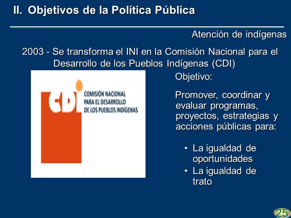 2003 - Se transforma el INI en la Comisión Nacional para el Desarrollo de los Pueblos Indígenas (CDI) La igualdad de oportunidadesLa igualdad de oport