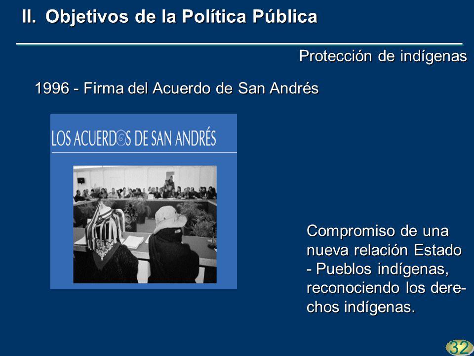Compromiso de una nueva relación Estado - Pueblos indígenas, reconociendo los dere- chos indígenas. 32 1996 - Firma del Acuerdo de San Andrés II.Objet