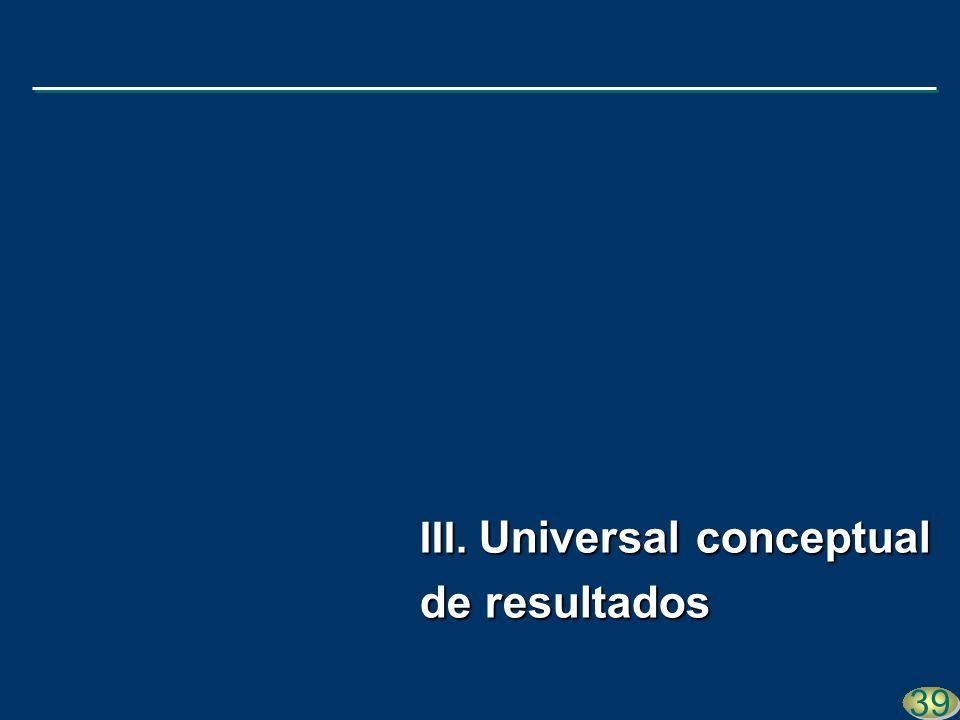 39 III. Universal conceptual de resultados
