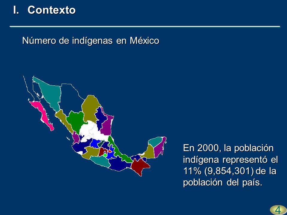 Número de indígenas en México En 2000, la población indígena representó el 11% (9,854,301) de la población del país. 4 4 I.Contexto