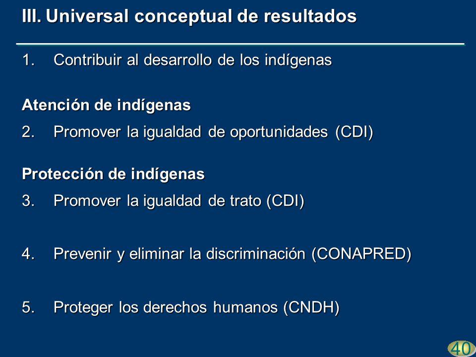III.Universal conceptual de resultados 40 1.Contribuir al desarrollo de los indígenas Atención de indígenas 2.Promover la igualdad de oportunidades (C