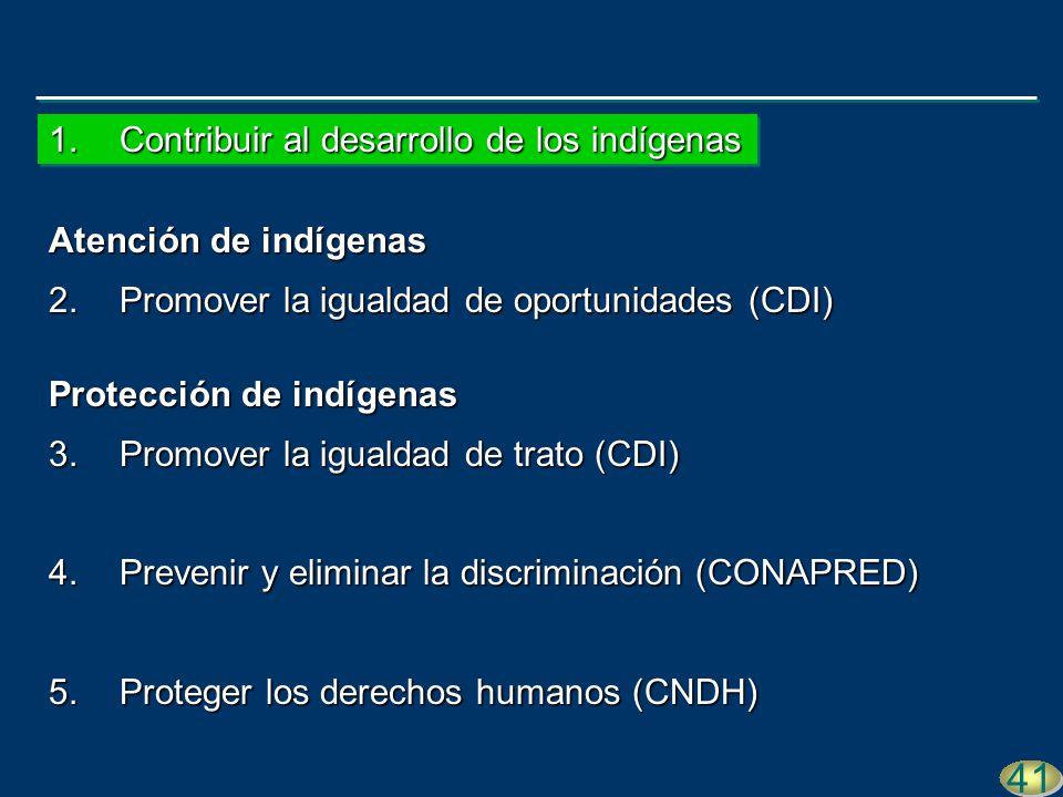 41 1.Contribuir al desarrollo de los indígenas Atención de indígenas 2.Promover la igualdad de oportunidades (CDI) Protección de indígenas 3.Promover la igualdad de trato (CDI) 4.Prevenir y eliminar la discriminación (CONAPRED) 5.Proteger los derechos humanos (CNDH)