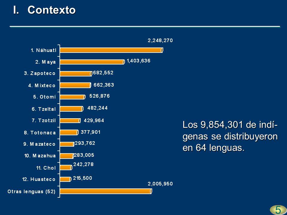 Los 9,854,301 de indí- genas se distribuyeron en 64 lenguas. 5 5 I.Contexto