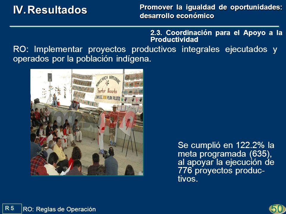 Se cumplió en 122.2% la meta programada (635), al apoyar la ejecución de 776 proyectos produc- tivos. R 5 50 RO: Reglas de Operación 2.3. Coordinación