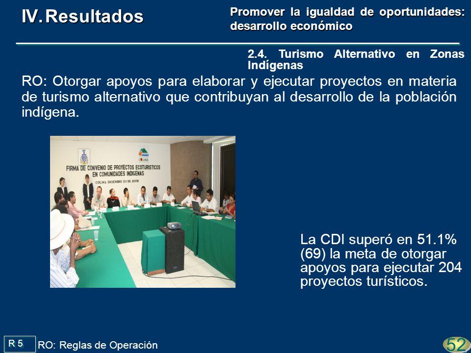 La CDI superó en 51.1% (69) la meta de otorgar apoyos para ejecutar 204 proyectos turísticos. R 5 RO: Reglas de Operación 52 2.4. Turismo Alternativo