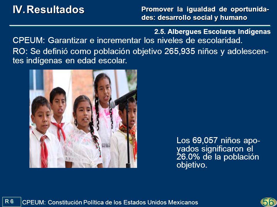 Los 69,057 niños apo- yados significaron el 26.0% de la población objetivo. R 6 56 CPEUM: Constitución Política de los Estados Unidos Mexicanos CPEUM: