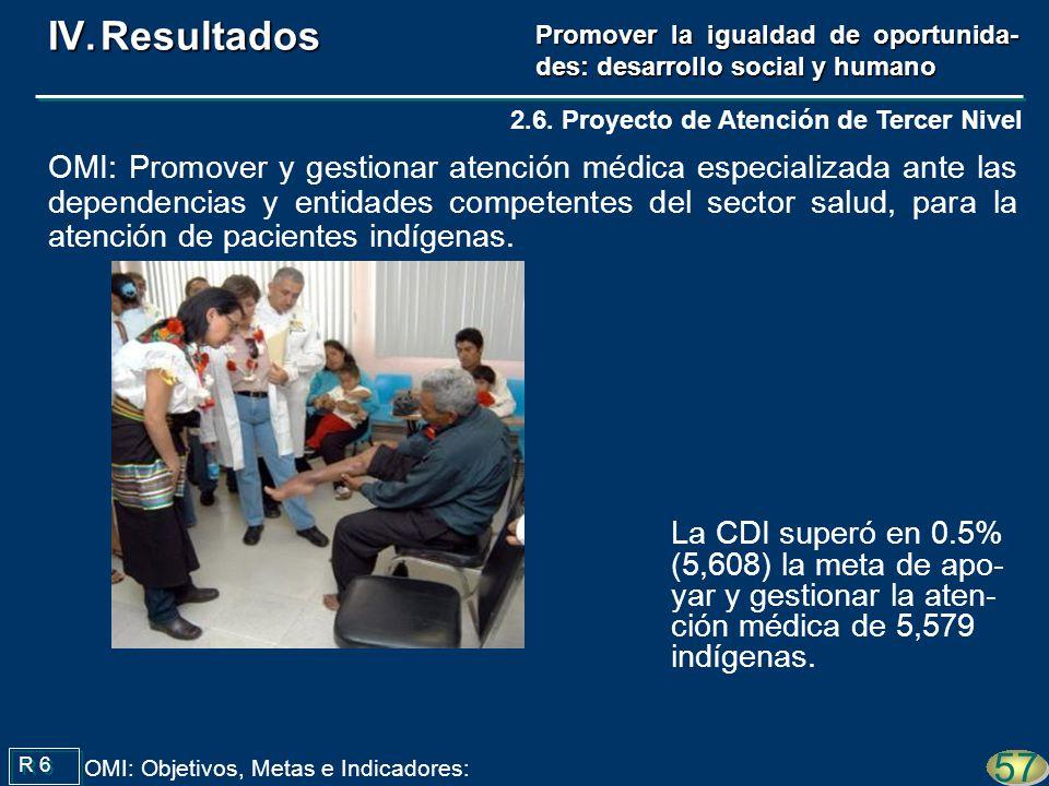 La CDI superó en 0.5% (5,608) la meta de apo- yar y gestionar la aten- ción médica de 5,579 indígenas. R 6 57 OMI: Objetivos, Metas e Indicadores: 2.6