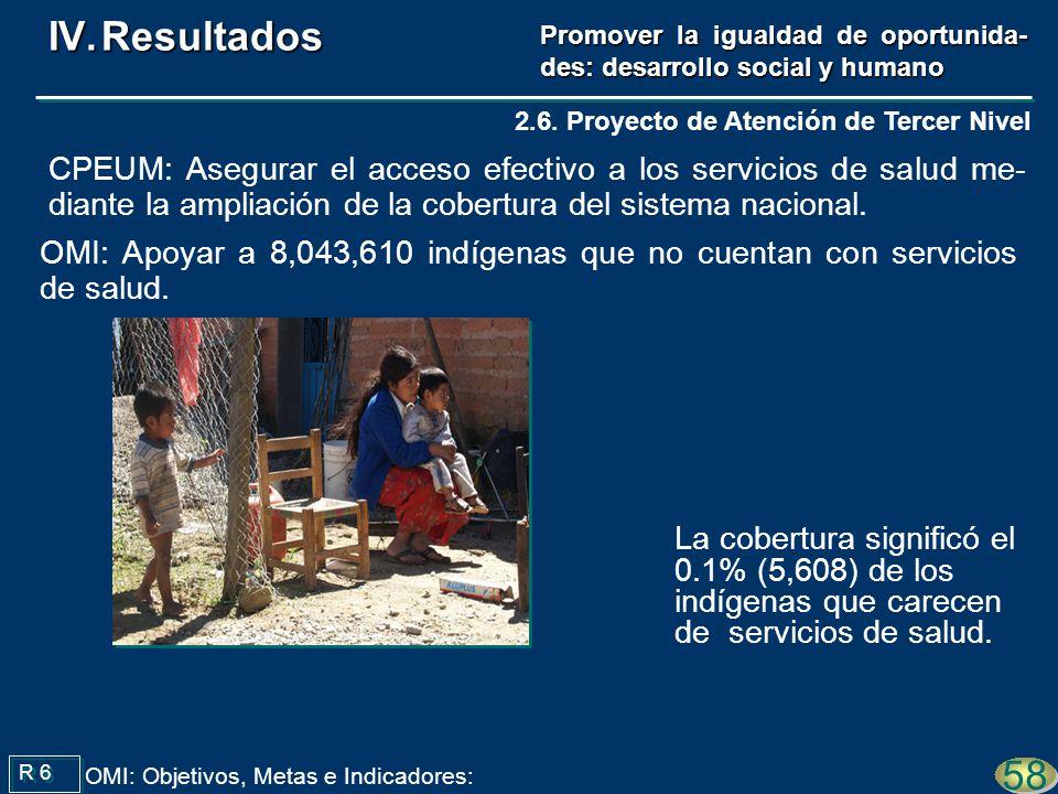 La cobertura significó el 0.1% (5,608) de los indígenas que carecen de servicios de salud. R 6 58 OMI: Objetivos, Metas e Indicadores: CPEUM: Asegurar
