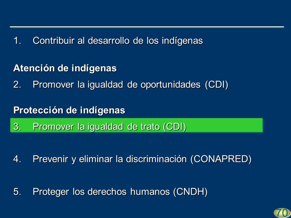 41 70 1.Contribuir al desarrollo de los indígenas Atención de indígenas 2.Promover la igualdad de oportunidades (CDI) Protección de indígenas 3.Promov