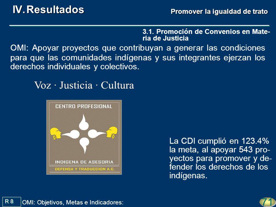 La CDI cumplió en 123.4% la meta, al apoyar 543 pro- yectos para promover y de- fender los derechos de los indígenas. R 8 71 OMI: Objetivos, Metas e I
