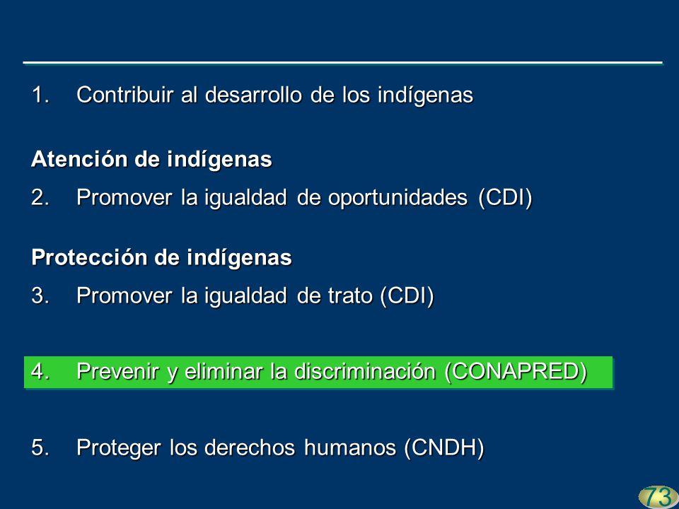41 73 1.Contribuir al desarrollo de los indígenas Atención de indígenas 2.Promover la igualdad de oportunidades (CDI) Protección de indígenas 3.Promover la igualdad de trato (CDI) 4.Prevenir y eliminar la discriminación (CONAPRED) 5.Proteger los derechos humanos (CNDH)