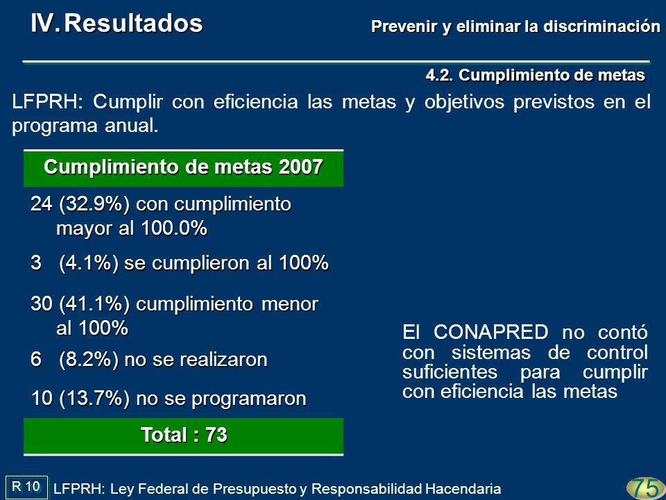 4.2. Cumplimiento de metas El CONAPRED no contó con sistemas de control suficientes para cumplir con eficiencia las metas Cumplimiento de metas 2007 2