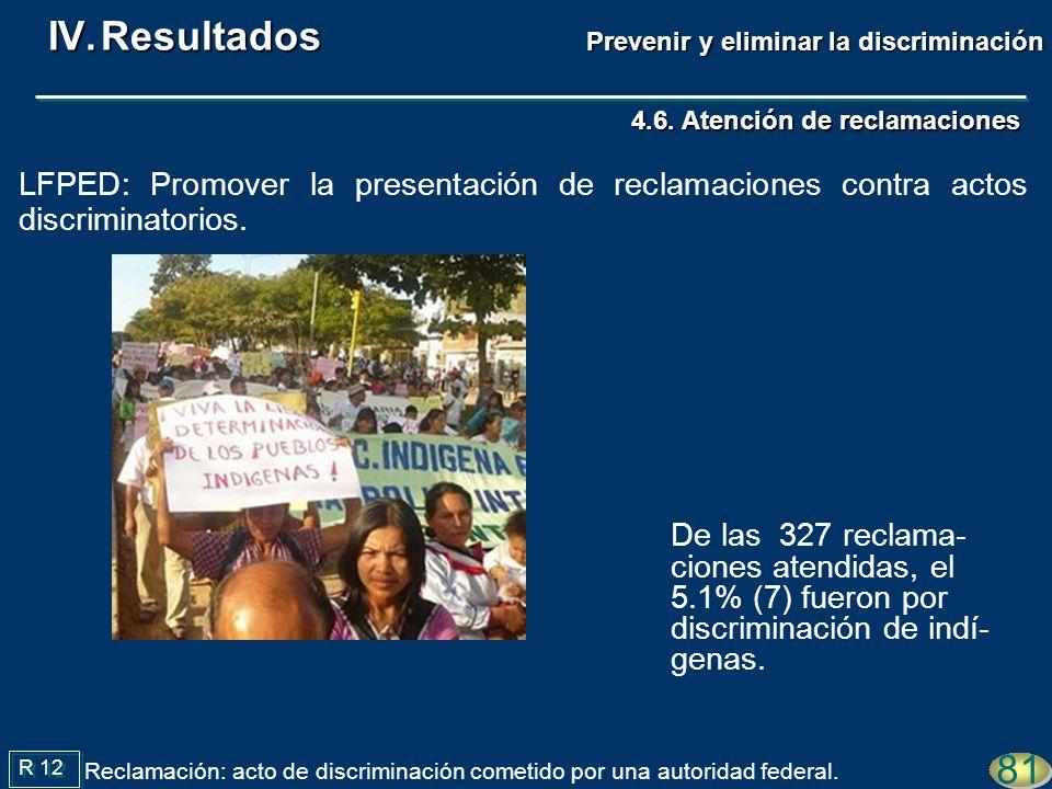 De las 327 reclama- ciones atendidas, el 5.1% (7) fueron por discriminación de indí- genas. 81 R 12 Reclamación: acto de discriminación cometido por u