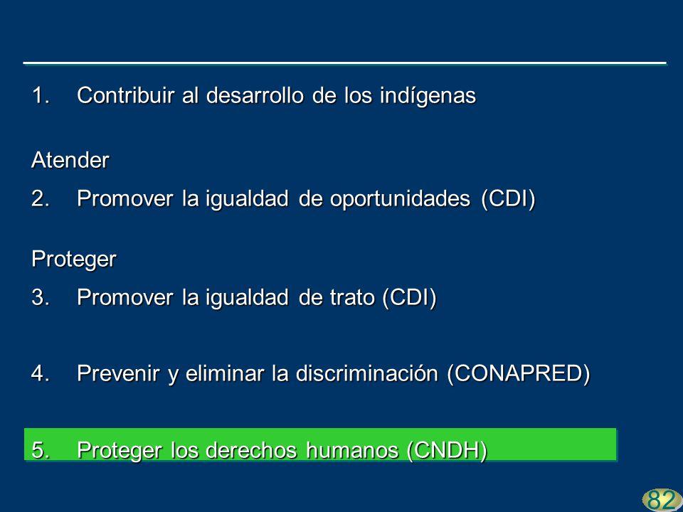 41 82 1.Contribuir al desarrollo de los indígenas Atender 2.Promover la igualdad de oportunidades (CDI) Proteger 3.Promover la igualdad de trato (CDI)