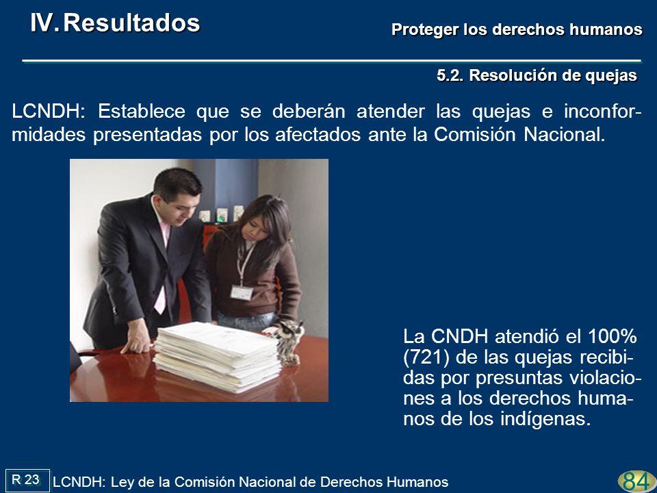 La CNDH atendió el 100% (721) de las quejas recibi- das por presuntas violacio- nes a los derechos huma- nos de los indígenas. 84 LCNDH: Ley de la Com