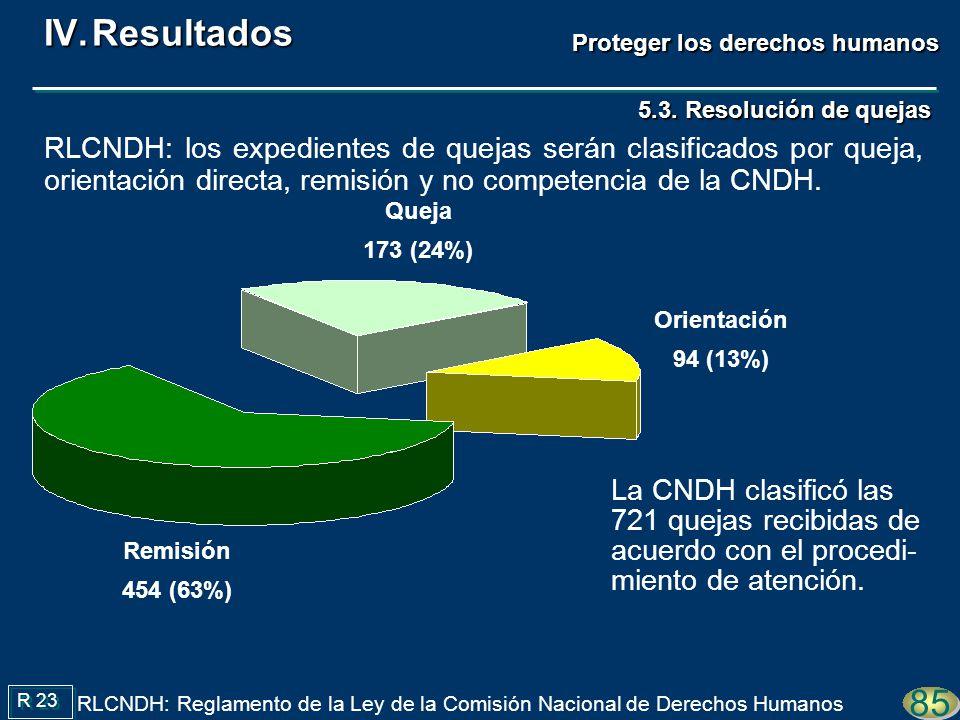 La CNDH clasificó las 721 quejas recibidas de acuerdo con el procedi- miento de atención. 85 R 23 RLCNDH: Reglamento de la Ley de la Comisión Nacional