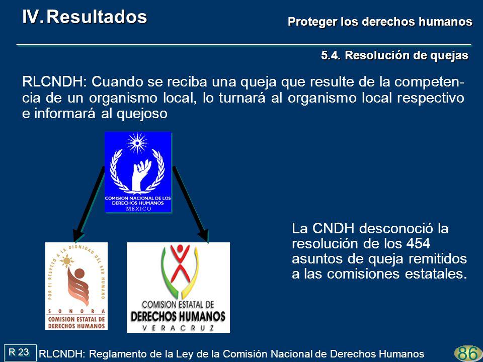 La CNDH desconoció la resolución de los 454 asuntos de queja remitidos a las comisiones estatales. 86 R 23 RLCNDH: Reglamento de la Ley de la Comisión
