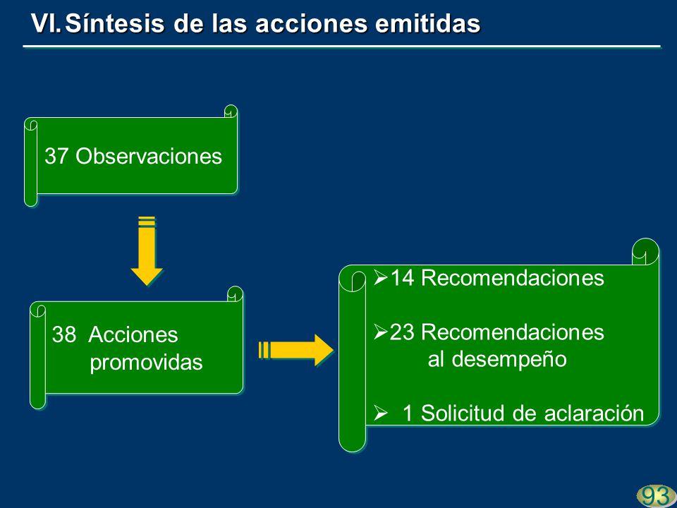 93 38 Acciones promovidas 38 Acciones promovidas 37 Observaciones 14 Recomendaciones 23 Recomendaciones al desempeño 1 Solicitud de aclaración 14 Reco