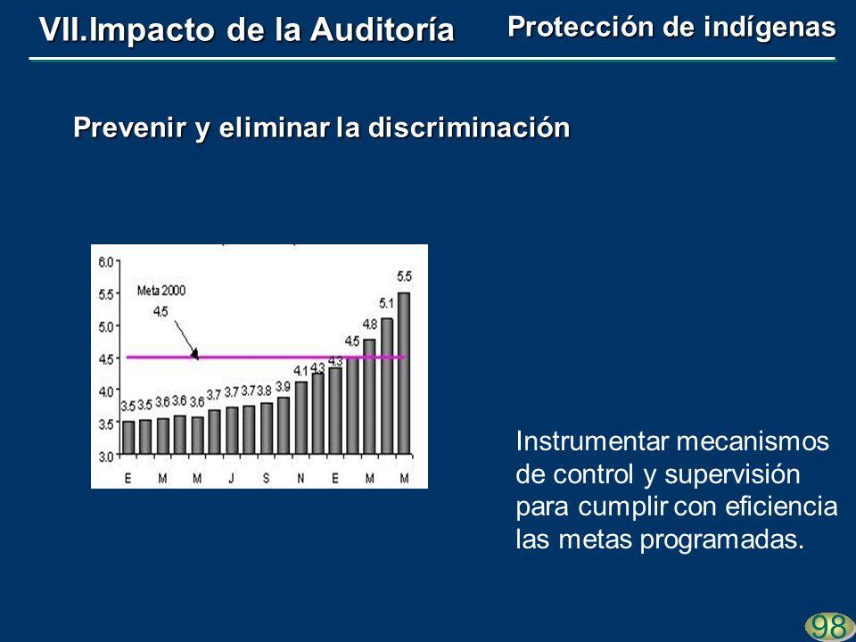 Instrumentar mecanismos de control y supervisión para cumplir con eficiencia las metas programadas. 98 Prevenir y eliminar la discriminación VII.Impac