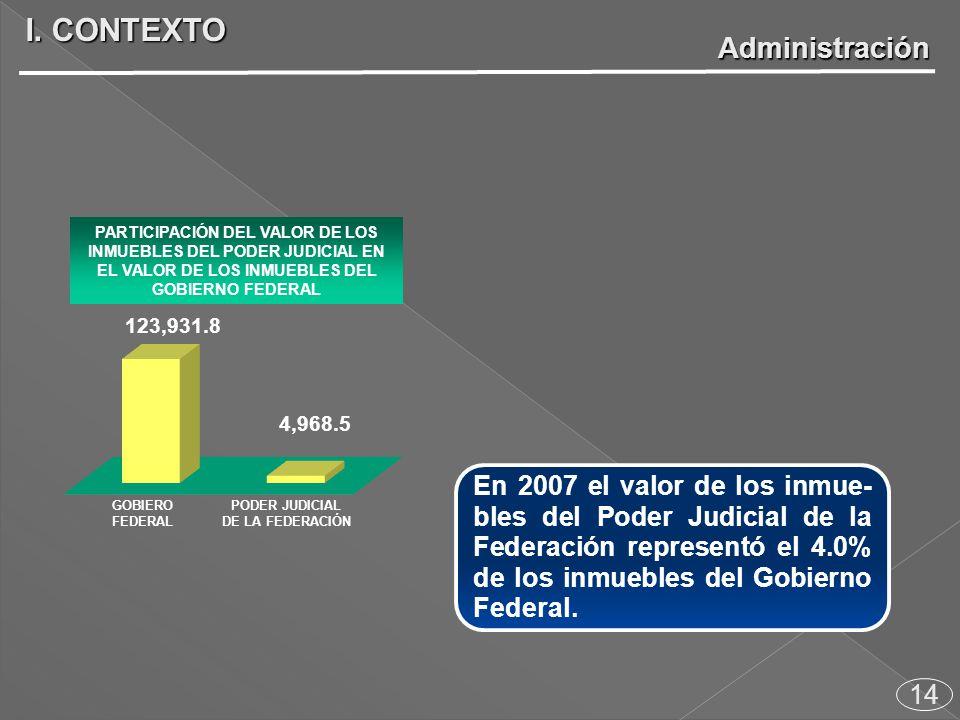 14 En 2007 el valor de los inmue- bles del Poder Judicial de la Federación representó el 4.0% de los inmuebles del Gobierno Federal.