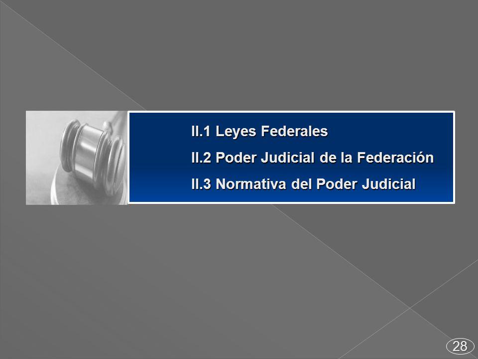 28 II.1 Leyes Federales II.2 Poder Judicial de la Federación II.3 Normativa del Poder Judicial
