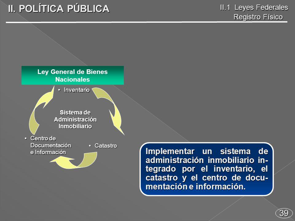 39 Implementar un sistema de administración inmobiliario in- tegrado por el inventario, el catastro y el centro de docu- mentación e información.
