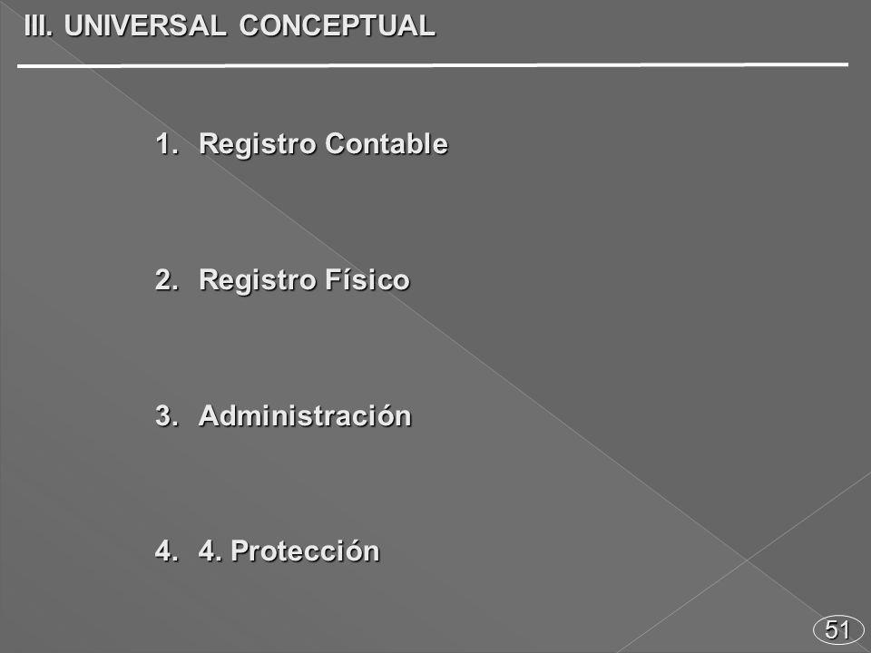 51 1.Registro Contable 2.Registro Físico 3.Administración 4.4. Protección