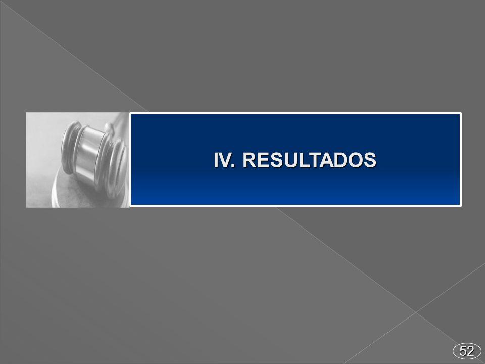 52 IV. RESULTADOS