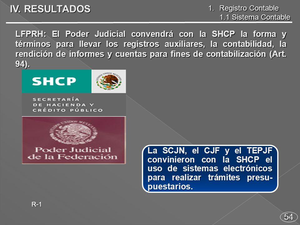 IV. RESULTADOS 54 La SCJN, el CJF y el TEPJF convinieron con la SHCP el uso de sistemas electrónicos para realizar trámites presu- puestarios. LFPRH: