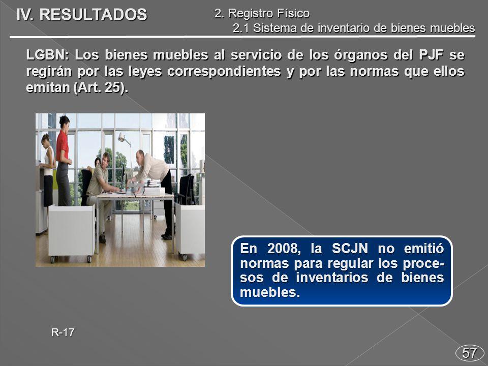 57 En 2008, la SCJN no emitió normas para regular los proce- sos de inventarios de bienes muebles.