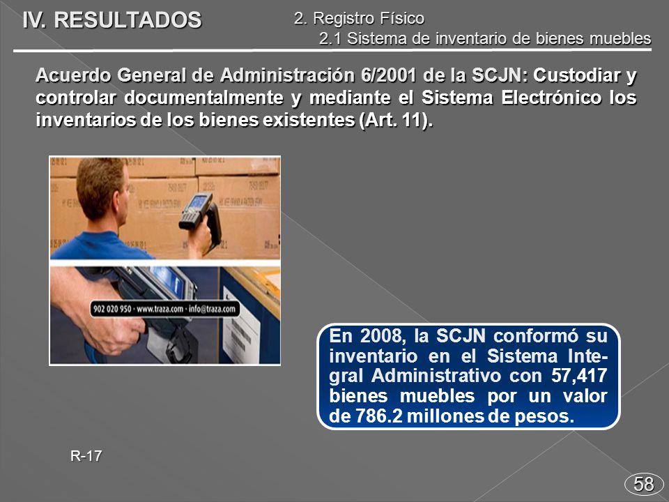 58 En 2008, la SCJN conformó su inventario en el Sistema Inte- gral Administrativo con 57,417 bienes muebles por un valor de 786.2 millones de pesos.