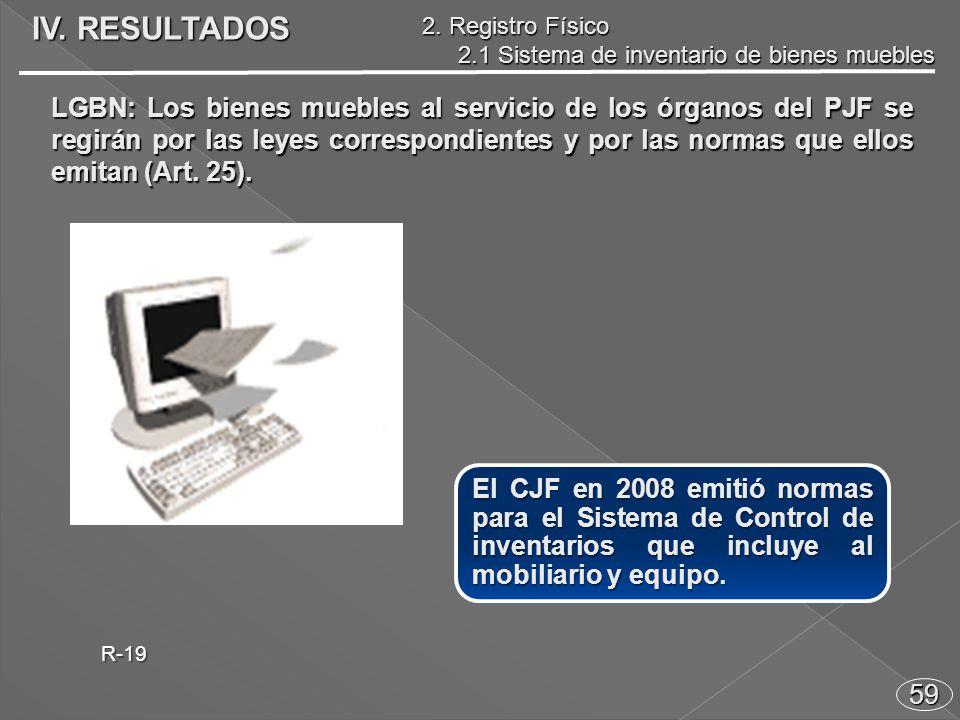 59 El CJF en 2008 emitió normas para el Sistema de Control de inventarios que incluye al mobiliario y equipo.