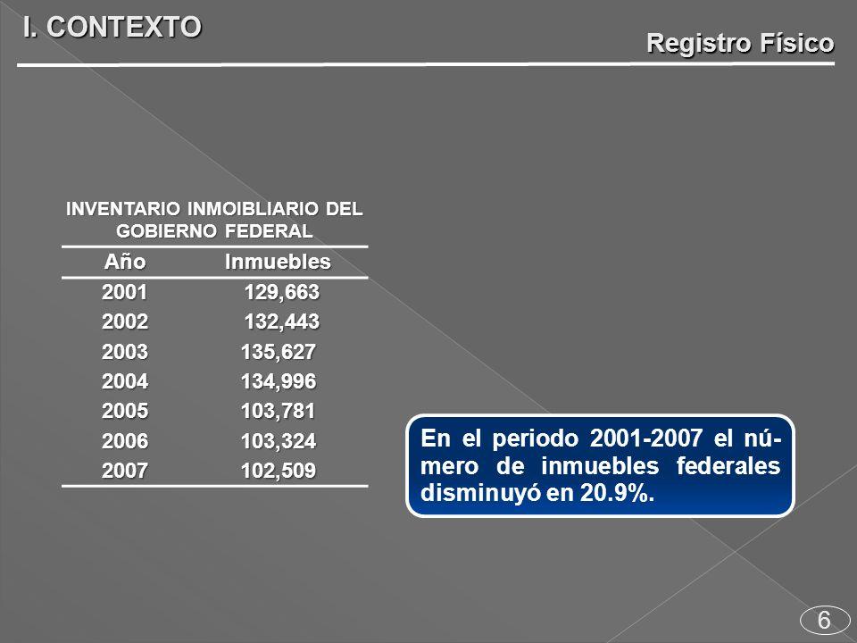 6 En el periodo 2001-2007 el nú- mero de inmuebles federales disminuyó en 20.9%.