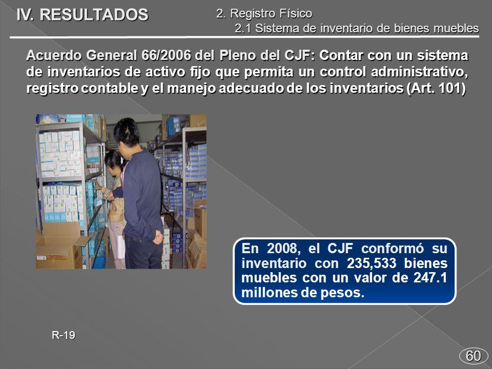 60 En 2008, el CJF conformó su inventario con 235,533 bienes muebles con un valor de 247.1 millones de pesos.