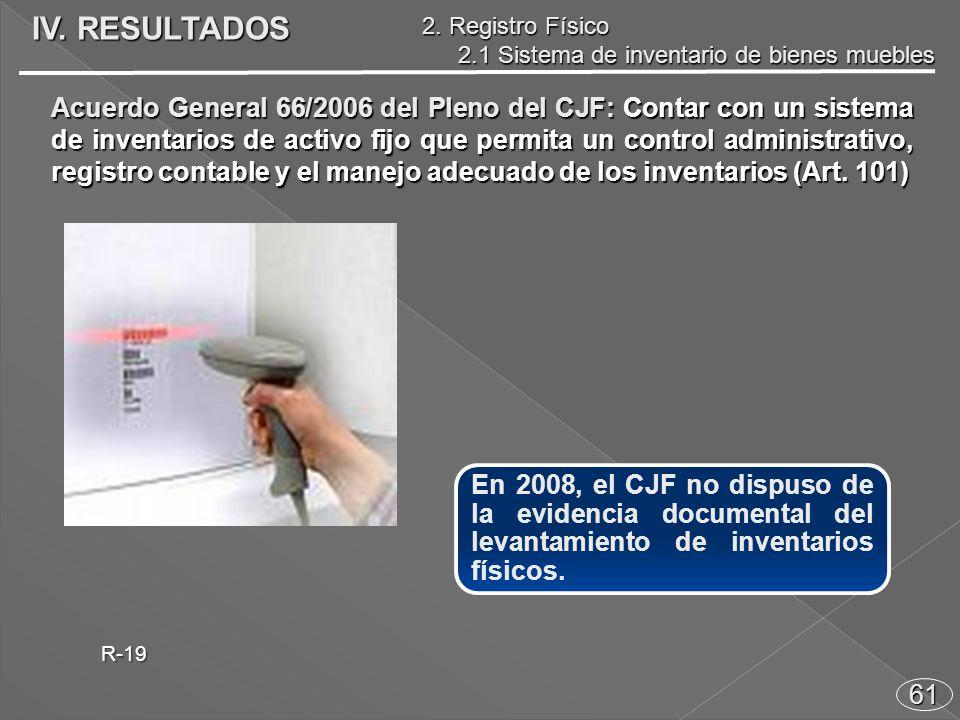 61 En 2008, el CJF no dispuso de la evidencia documental del levantamiento de inventarios físicos.