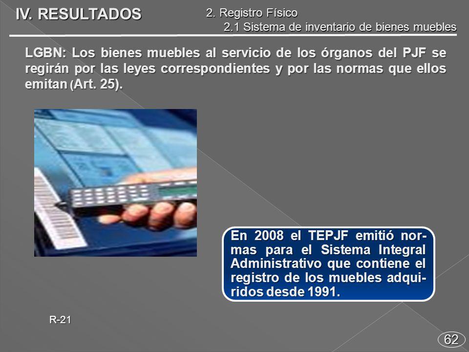 62 En 2008 el TEPJF emitió nor- mas para el Sistema Integral Administrativo que contiene el registro de los muebles adqui- ridos desde 1991.