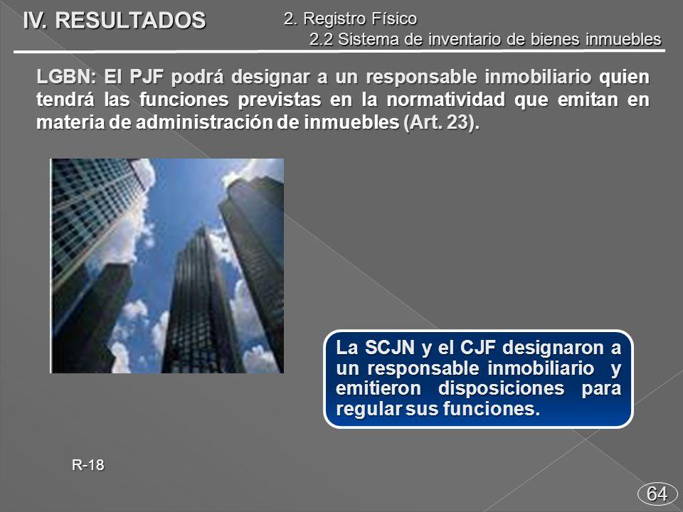 64 La SCJN y el CJF designaron a un responsable inmobiliario y emitieron disposiciones para regular sus funciones.